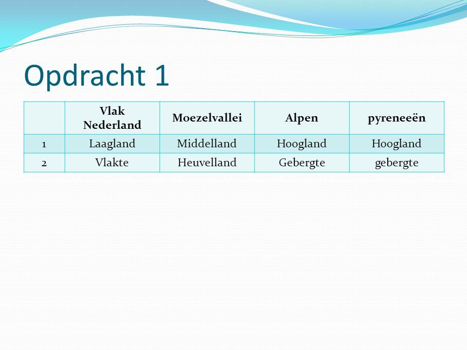 Opdracht 1 Vlak Nederland MoezelvalleiAlpenpyreneeën 1LaaglandMiddellandHoogland 2VlakteHeuvellandGebergtegebergte