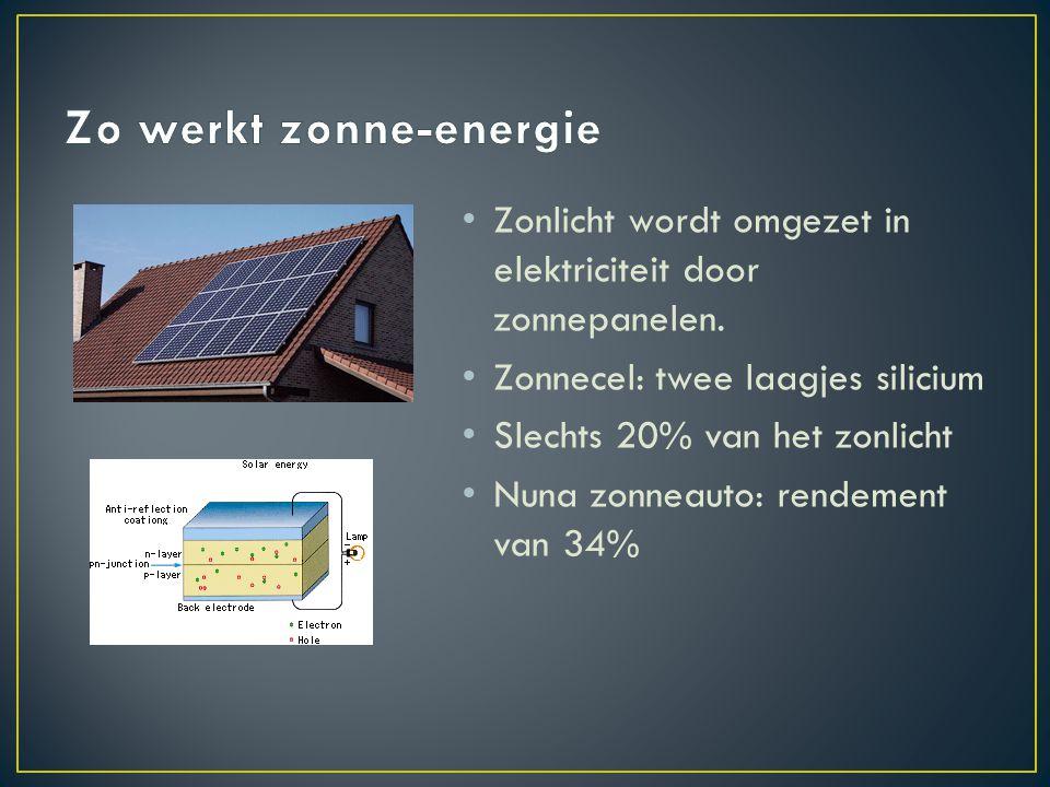 Zonlicht wordt omgezet in elektriciteit door zonnepanelen. Zonnecel: twee laagjes silicium Slechts 20% van het zonlicht Nuna zonneauto: rendement van