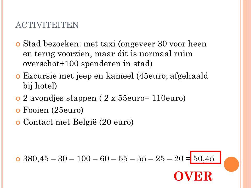 ACTIVITEITEN Stad bezoeken: met taxi (ongeveer 30 voor heen en terug voorzien, maar dit is normaal ruim overschot+100 spenderen in stad) Excursie met jeep en kameel (45euro; afgehaald bij hotel) 2 avondjes stappen ( 2 x 55euro= 110euro) Fooien (25euro) Contact met België (20 euro) 380,45 – 30 – 100 – 60 – 55 – 55 – 25 – 20 = 50,45 OVER