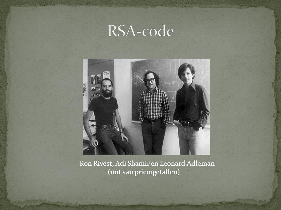 Ron Rivest, Adi Shamir en Leonard Adleman (nut van priemgetallen)
