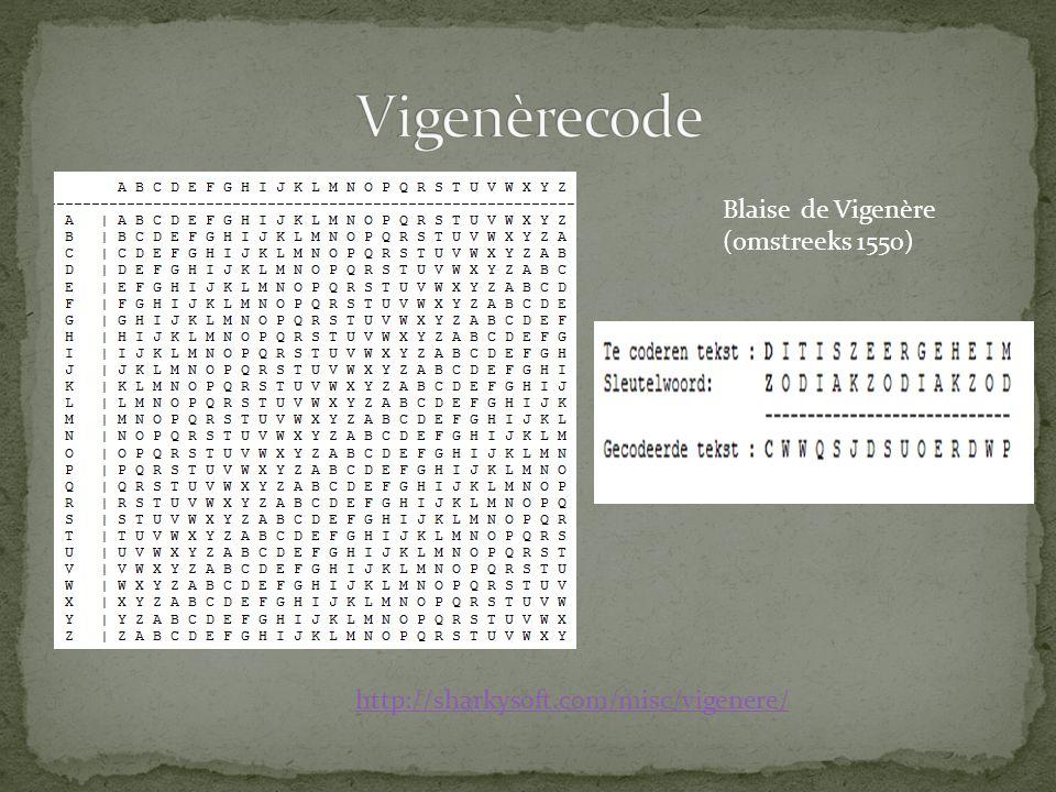 Blaise de Vigenère (omstreeks 1550) http://sharkysoft.com/misc/vigenere/