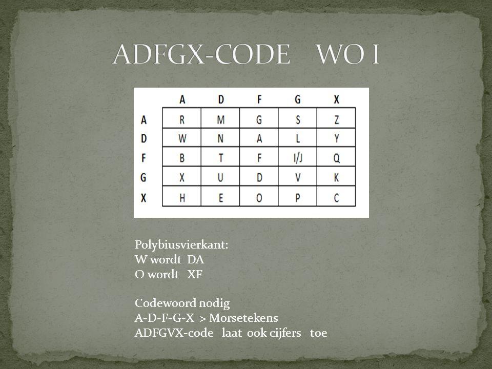 Polybiusvierkant: W wordt DA O wordt XF Codewoord nodig A-D-F-G-X > Morsetekens ADFGVX-code laat ook cijfers toe