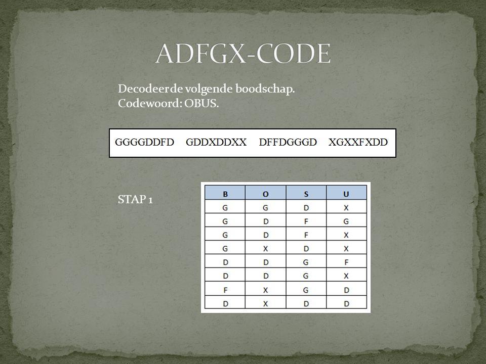 Decodeer de volgende boodschap. Codewoord: OBUS. STAP 1