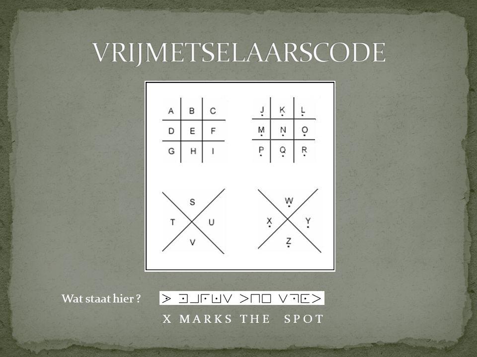 www.leukedinges.be/braille.php Louis Braille (geboren in 1809) : 63 tekens Samuel Morse (uitvinding in 1835) met 5 tekens ( - of.): 62 tekens