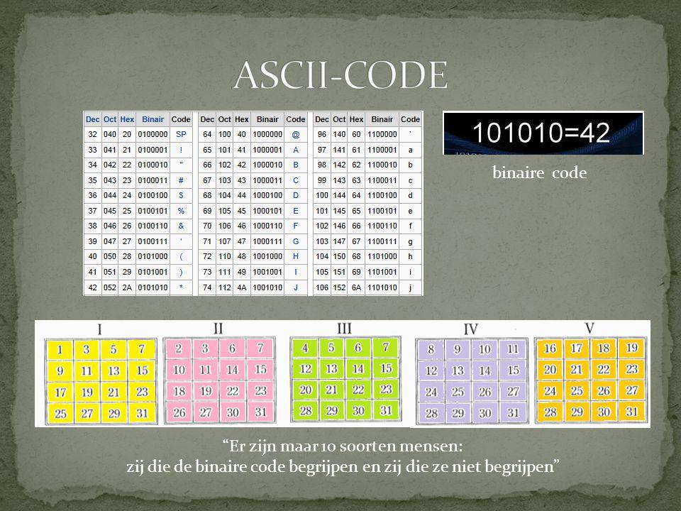 """binaire code """"Er zijn maar 10 soorten mensen: zij die de binaire code begrijpen en zij die ze niet begrijpen"""""""