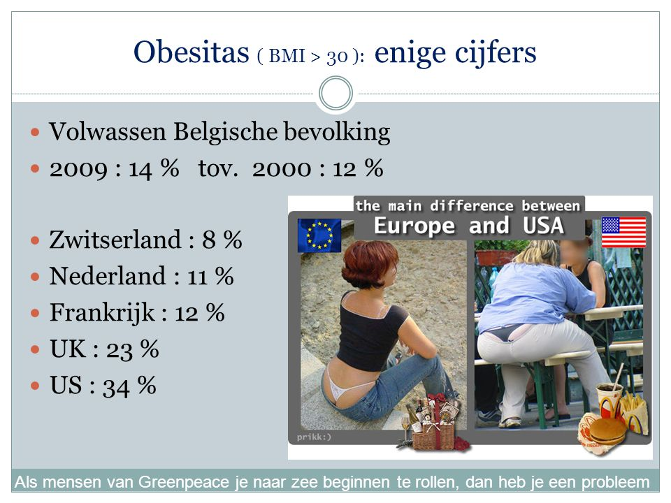 Obesitas ( BMI > 30 ): enige cijfers Volwassen Belgische bevolking 2009 : 14 % tov.