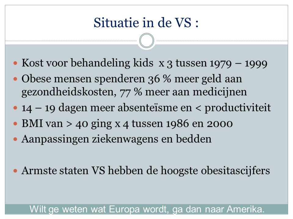 Situatie in de VS : Kost voor behandeling kids x 3 tussen 1979 – 1999 Obese mensen spenderen 36 % meer geld aan gezondheidskosten, 77 % meer aan medicijnen 14 – 19 dagen meer absenteïsme en < productiviteit BMI van > 40 ging x 4 tussen 1986 en 2000 Aanpassingen ziekenwagens en bedden Armste staten VS hebben de hoogste obesitascijfers Wilt ge weten wat Europa wordt, ga dan naar Amerika.