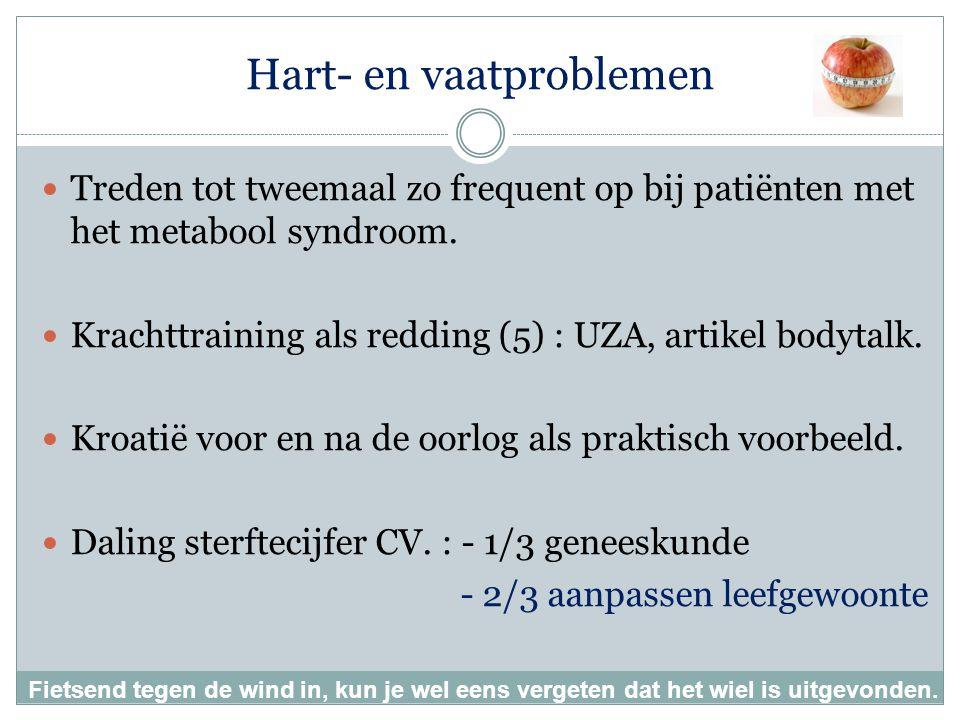 Hart- en vaatproblemen Treden tot tweemaal zo frequent op bij patiënten met het metabool syndroom.
