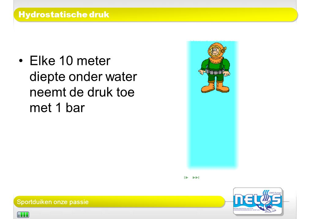 Sportduiken onze passie Hydrostatische druk Elke 10 meter diepte onder water neemt de druk toe met 1 bar