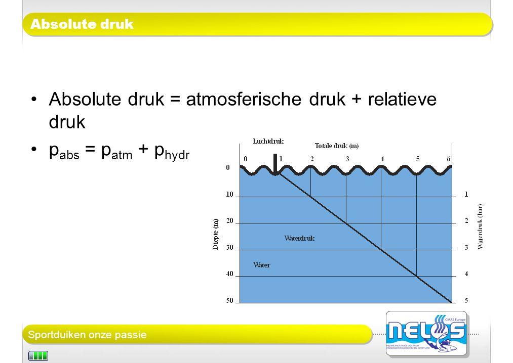 Sportduiken onze passie Absolute druk Absolute druk = atmosferische druk + relatieve druk p abs = p atm + p hydr