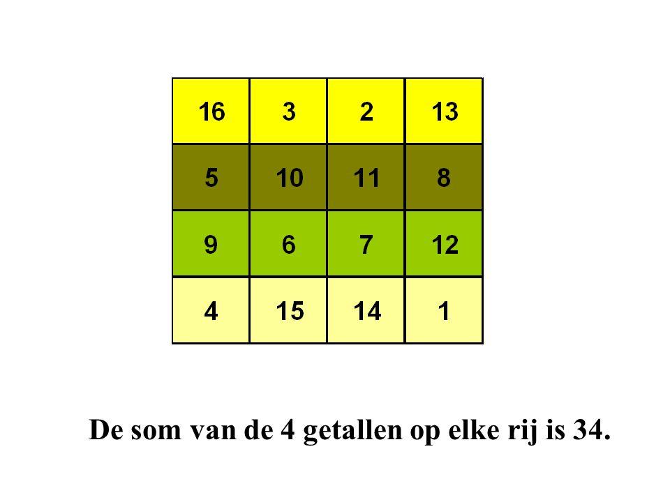 De som van de 4 getallen op elke rij is 34.