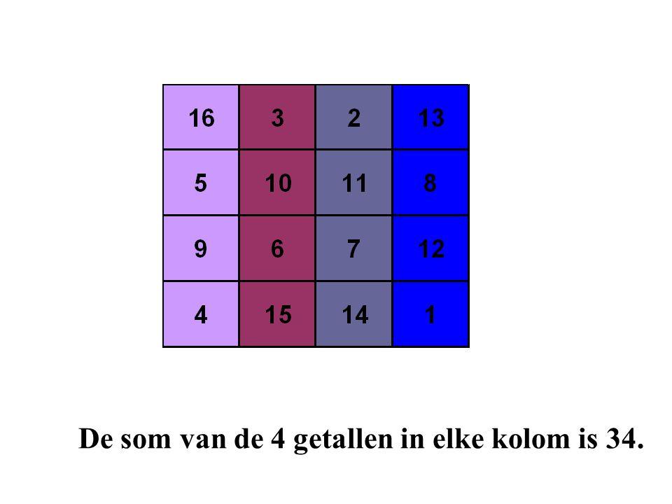 De som van de 4 getallen in elke kolom is 34.