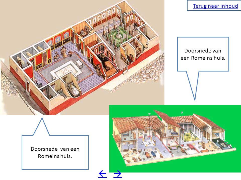 Doorsnede van een Romeins huis. →← Terug naar inhoud