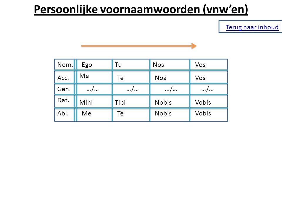 Persoonlijke voornaamwoorden (vnw'en) Nom. Acc. Gen. Dat. Abl. EgoTuNosVos Me TeNosVos …/… …/… …/… …/… MihiTibiNobisVobis MeTeNobisVobis Terug naar in