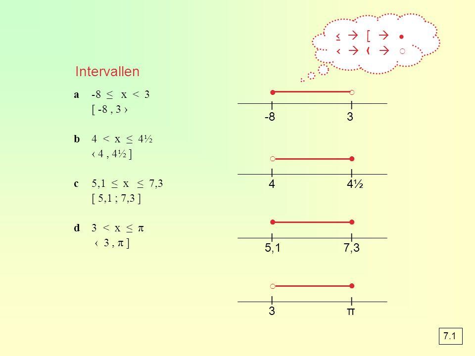 a-8 ≤ x < 3 [ -8, 3 › b4 < x ≤ 4½ ‹ 4, 4½ ] c5,1 ≤ x ≤ 7,3 [ 5,1 ; 7,3 ] d3 < x ≤ π ‹ 3, π ] -83 l l ○● 44½4½ l l ○● 5,17,3 l l ● 3π l l ○ ● ≤  [  ●