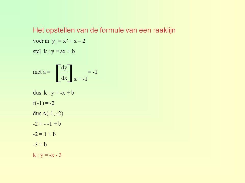 voer in y 1 = x² + x – 2 stel k : y = ax + b met a = = -1 dus k : y = -x + b f(-1) = -2 dus A(-1, -2) -2 = - -1 + b -2 = 1 + b -3 = b k : y = -x - 3 d