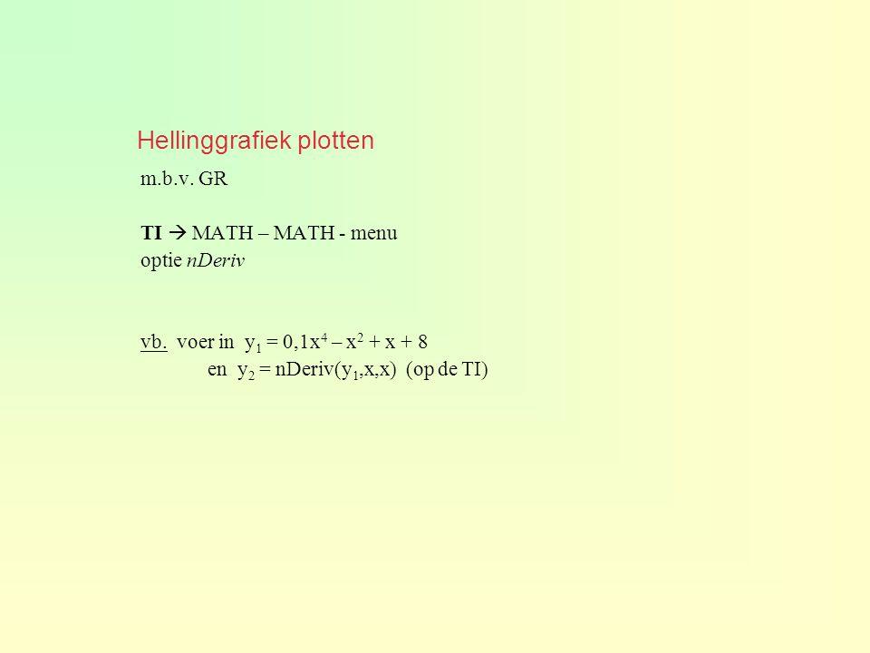 Hellinggrafiek plotten m.b.v. GR TI  MATH – MATH - menu optie nDeriv vb. voer in y 1 = 0,1x 4 – x 2 + x + 8 en y 2 = nDeriv(y 1,x,x) (op de TI)