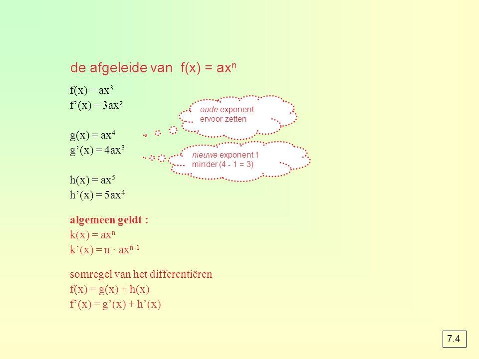 f(x) = ax 3 f'(x) = 3ax² g(x) = ax 4 g'(x) = 4ax 3 h(x) = ax 5 h'(x) = 5ax 4 algemeen geldt : k(x) = ax n k'(x) = n · ax n-1 somregel van het differen