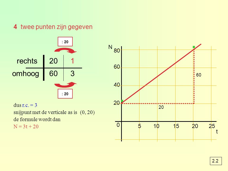 -7-115 -5-44 -313 42 151 340 1 ∆yyx y = -x² + 2x + 4 012345 x ∆y 3 2 1 -2 -3 -4 -5.....