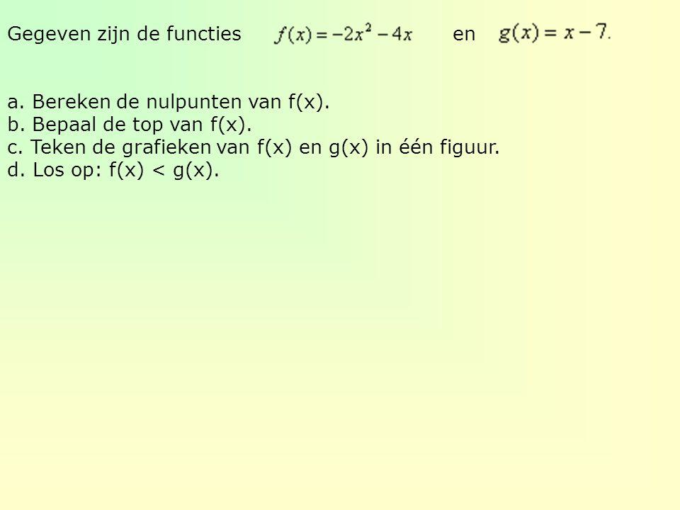 Gegeven zijn de functies en a. Bereken de nulpunten van f(x). b. Bepaal de top van f(x). c. Teken de grafieken van f(x) en g(x) in één figuur. d. Los