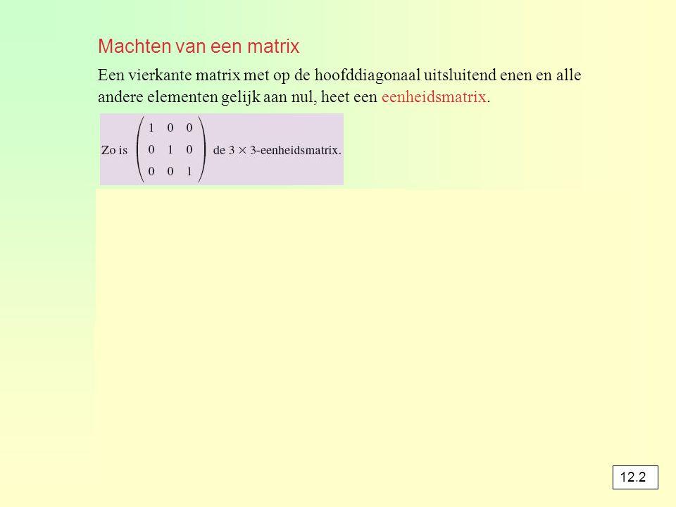 Machten van een matrix Een vierkante matrix met op de hoofddiagonaal uitsluitend enen en alle andere elementen gelijk aan nul, heet een eenheidsmatrix