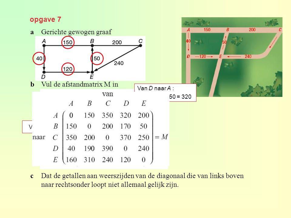 opgave 7 aGerichte gewogen graaf bVul de afstandmatrix M in cDat de getallen aan weerszijden van de diagonaal die van links boven naar rechtsonder loo