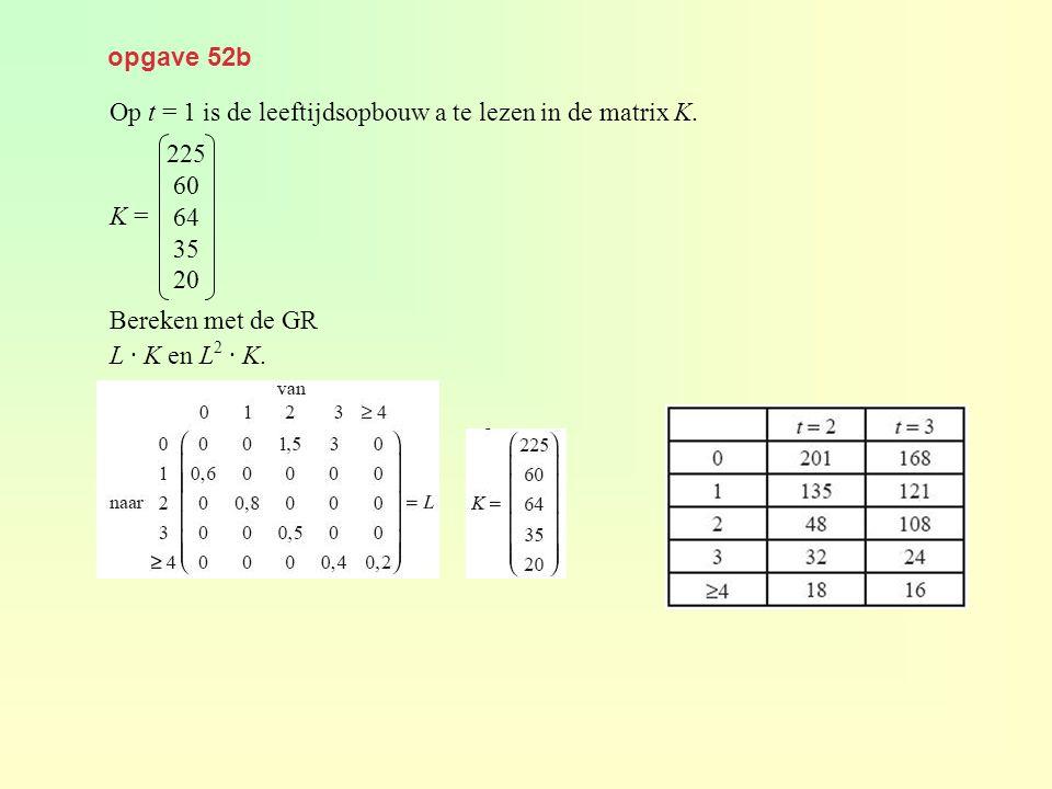 opgave 52b Op t = 1 is de leeftijdsopbouw a te lezen in de matrix K. K = Bereken met de GR L · K en L 2 · K. 225 60 64 35 20