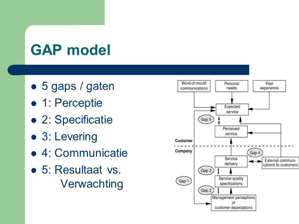 GAP model 5 gaps / gaten 1: Perceptie 2: Specificatie 3: Levering 4: Communicatie 5: Resultaat vs. Verwachting