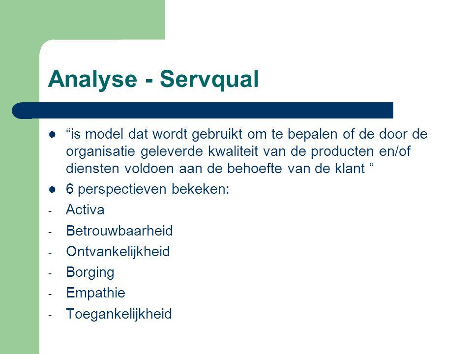 Analyse - Servqual is model dat wordt gebruikt om te bepalen of de door de organisatie geleverde kwaliteit van de producten en/of diensten voldoen aan de behoefte van de klant 6 perspectieven bekeken: - Activa - Betrouwbaarheid - Ontvankelijkheid - Borging - Empathie - Toegankelijkheid