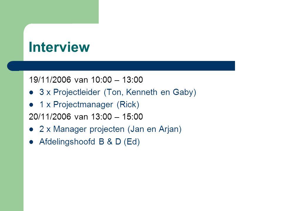 Interview 19/11/2006 van 10:00 – 13:00 3 x Projectleider (Ton, Kenneth en Gaby) 1 x Projectmanager (Rick) 20/11/2006 van 13:00 – 15:00 2 x Manager projecten (Jan en Arjan) Afdelingshoofd B & D (Ed)