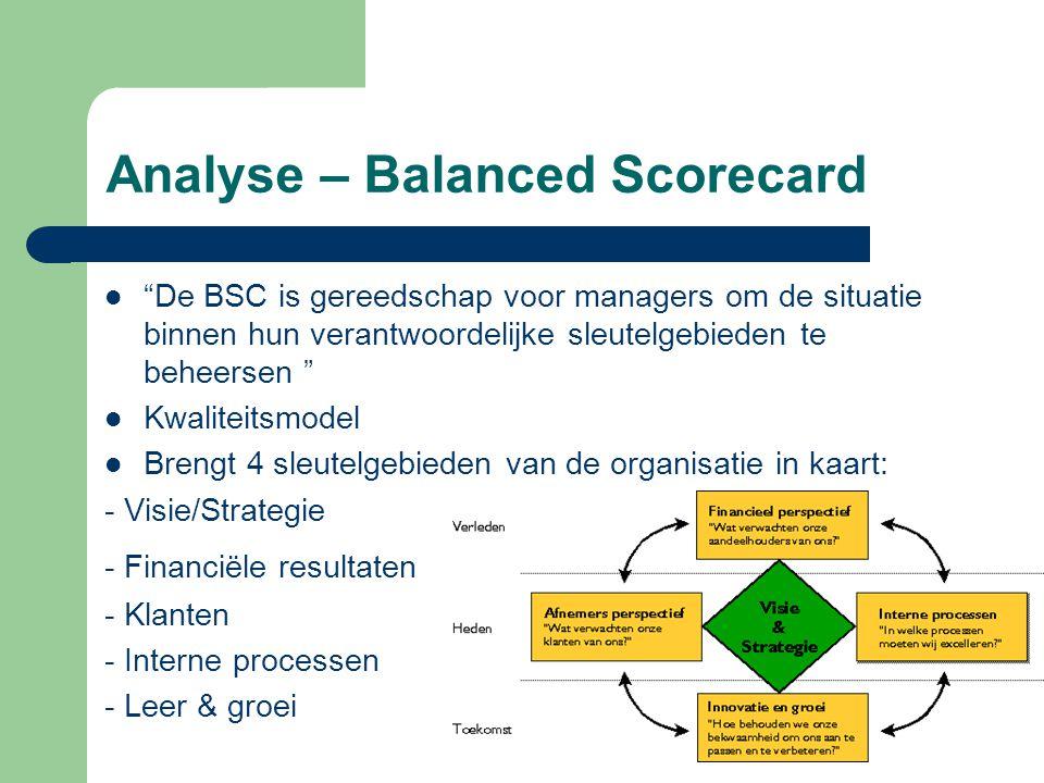 Analyse – Balanced Scorecard De BSC is gereedschap voor managers om de situatie binnen hun verantwoordelijke sleutelgebieden te beheersen Kwaliteitsmodel Brengt 4 sleutelgebieden van de organisatie in kaart: - Visie/Strategie - Financiële resultaten - Klanten - Interne processen - Leer & groei