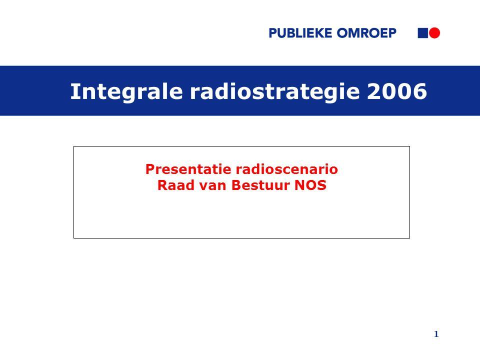 1 Presentatie radioscenario Raad van Bestuur NOS Integrale radiostrategie 2006