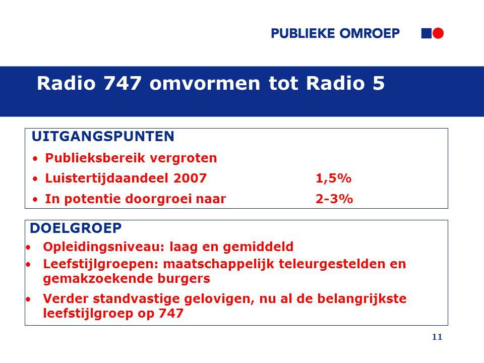 11 UITGANGSPUNTEN Publieksbereik vergroten Luistertijdaandeel 20071,5% In potentie doorgroei naar 2-3% Radio 747 omvormen tot Radio 5 DOELGROEP Opleid
