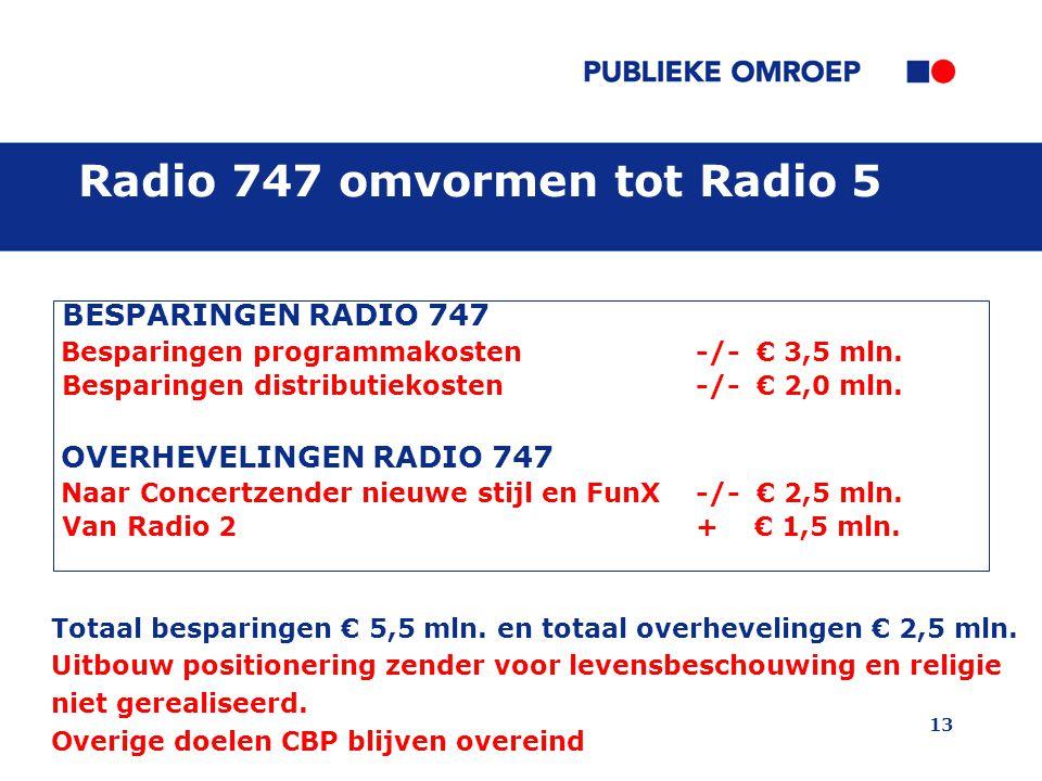 13 BESPARINGEN RADIO 747 Besparingen programmakosten -/- € 3,5 mln. Besparingen distributiekosten -/- € 2,0 mln. OVERHEVELINGEN RADIO 747 Naar Concert