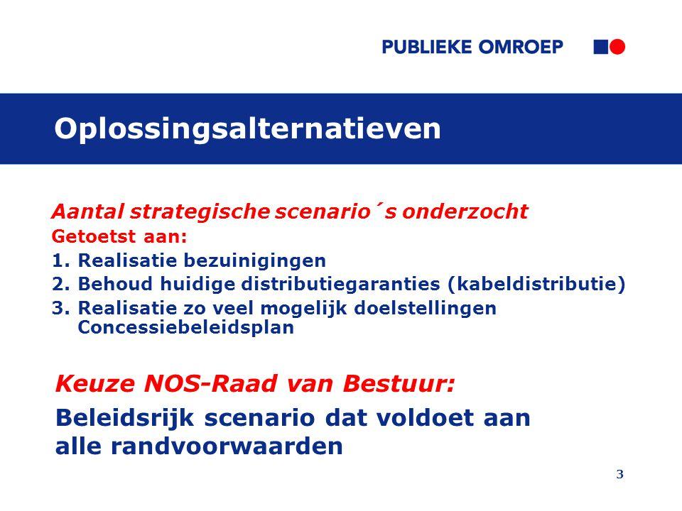 3 Aantal strategische scenario´s onderzocht Getoetst aan: 1.Realisatie bezuinigingen 2.Behoud huidige distributiegaranties (kabeldistributie) 3.Realis