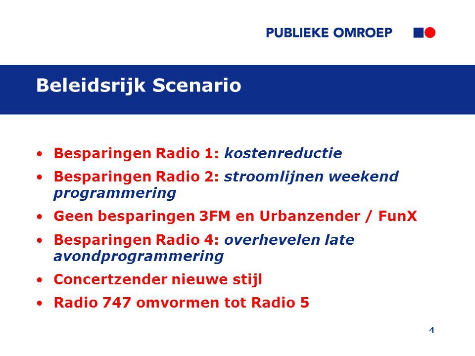 4 Beleidsrijk Scenario Besparingen Radio 1: kostenreductie Besparingen Radio 2: stroomlijnen weekend programmering Geen besparingen 3FM en Urbanzender / FunX Besparingen Radio 4: overhevelen late avondprogrammering Concertzender nieuwe stijl Radio 747 omvormen tot Radio 5