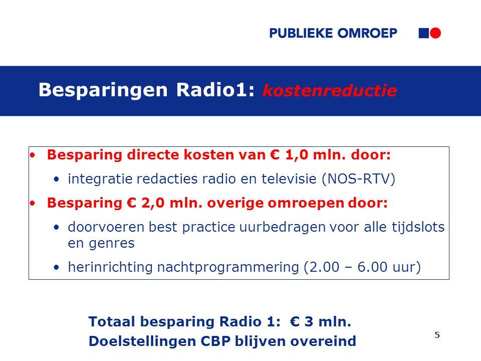 5 Besparingen Radio1: kostenreductie Besparing directe kosten van € 1,0 mln. door: integratie redacties radio en televisie (NOS-RTV) Besparing € 2,0 m