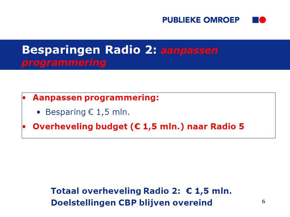 6 Besparingen Radio 2: aanpassen programmering Aanpassen programmering: Besparing € 1,5 mln. Overheveling budget (€ 1,5 mln.) naar Radio 5 Totaal over