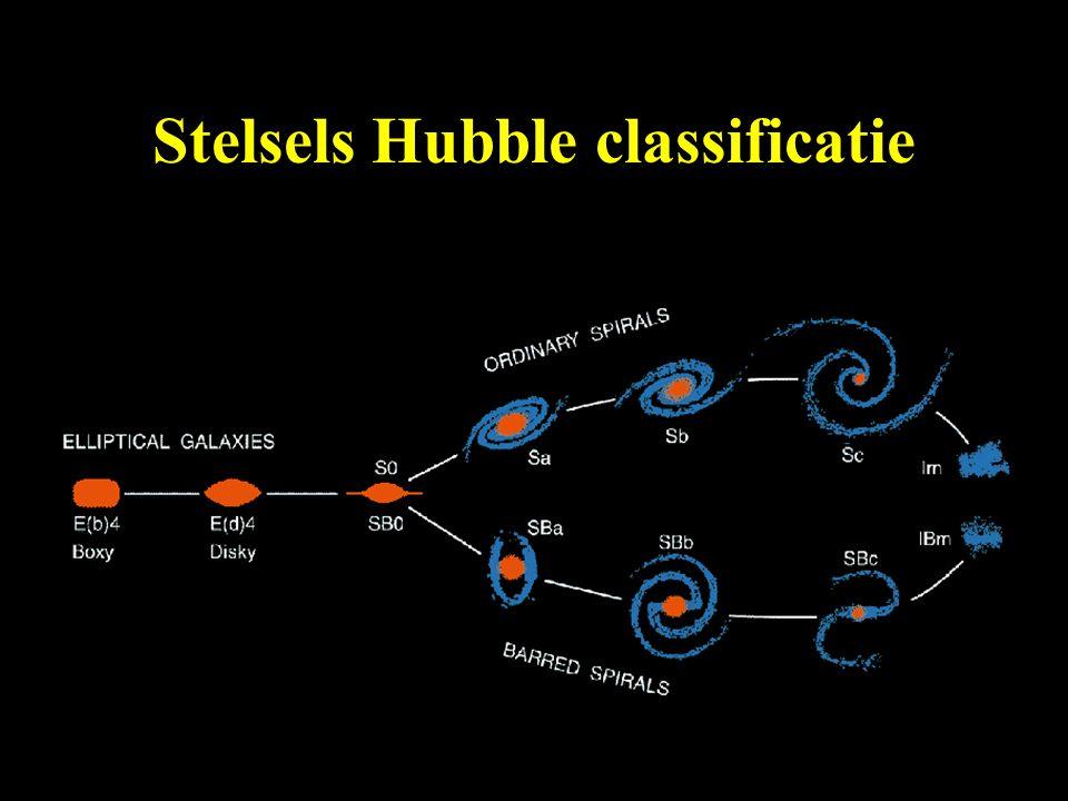Stelsels Hubble classificatie