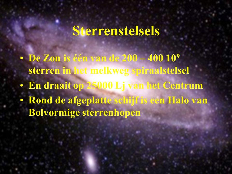 Sterrenstelsels De Zon is één van de 200 – 400 10 9 sterren in het melkweg spiraalstelsel En draait op 25000 Lj van het Centrum Rond de afgeplatte schijf is een Halo van Bolvormige sterrenhopen