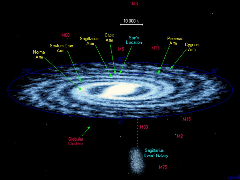 Seyfert Actief stelsel Zwart gat in centrum