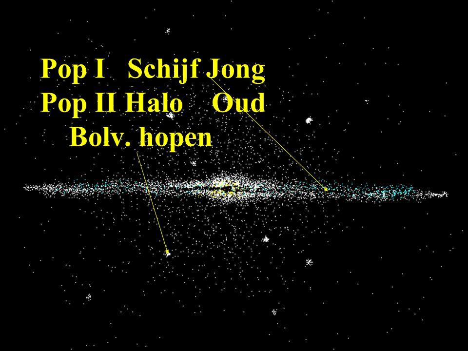 Actieve stelsels jets M87