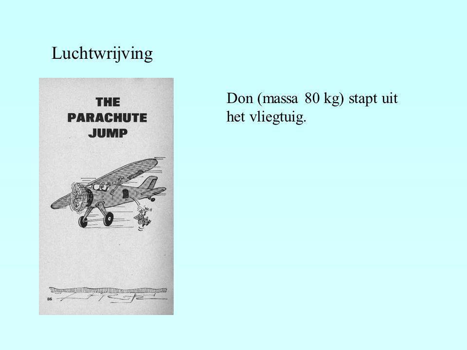 Luchtwrijving Don (massa 80 kg) stapt uit het vliegtuig.