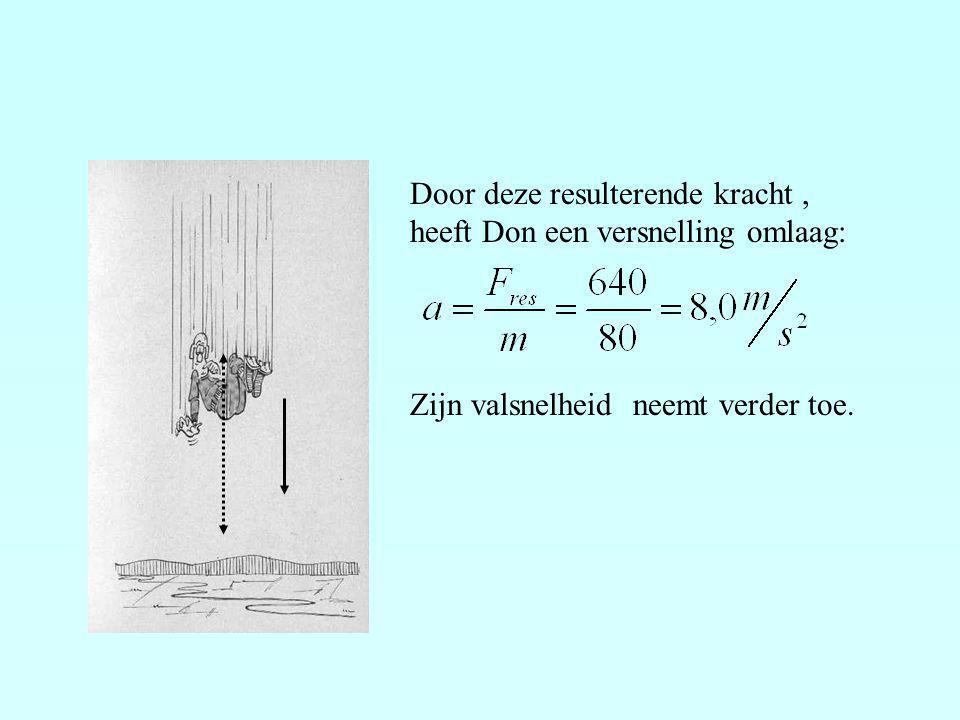 Stel: Don's snelheid is 30 m/s geworden.