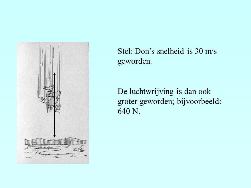 Stel: Don's snelheid is 30 m/s geworden. De luchtwrijving is dan ook groter geworden; bijvoorbeeld: 640 N.