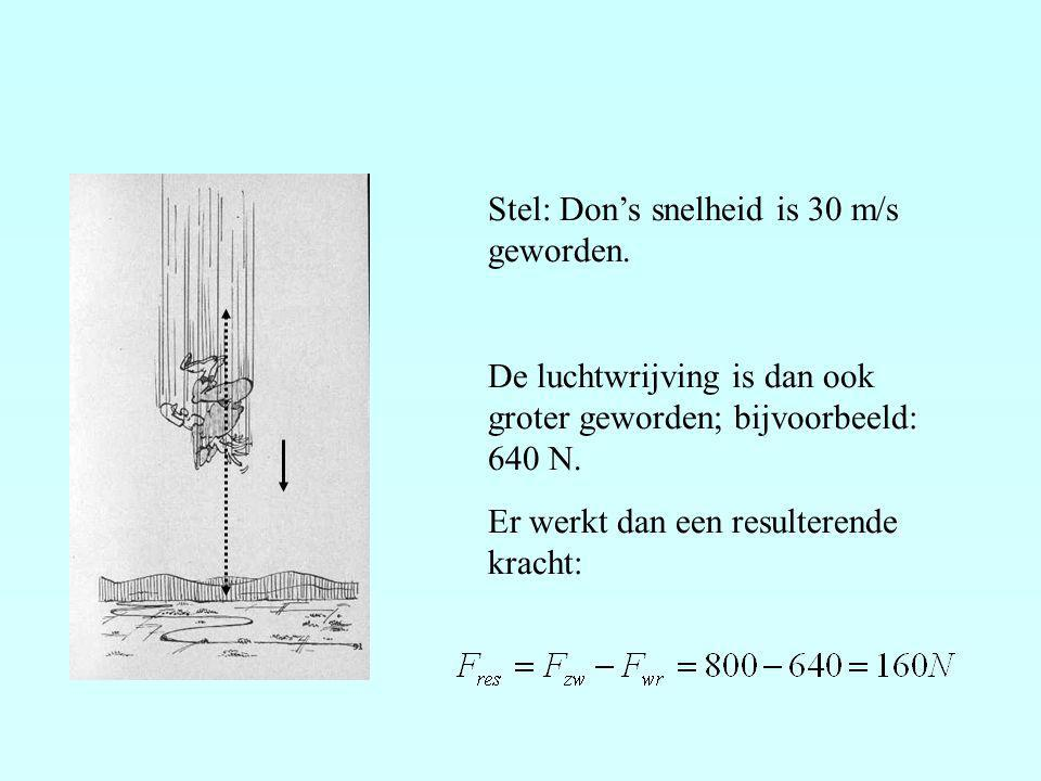 Stel: Don's snelheid is 30 m/s geworden. De luchtwrijving is dan ook groter geworden; bijvoorbeeld: 640 N. Er werkt dan een resulterende kracht:
