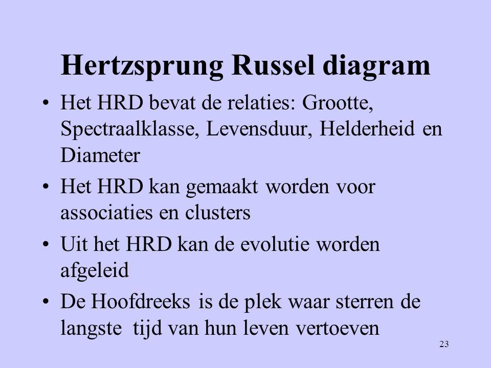 23 Hertzsprung Russel diagram Het HRD bevat de relaties: Grootte, Spectraalklasse, Levensduur, Helderheid en Diameter Het HRD kan gemaakt worden voor
