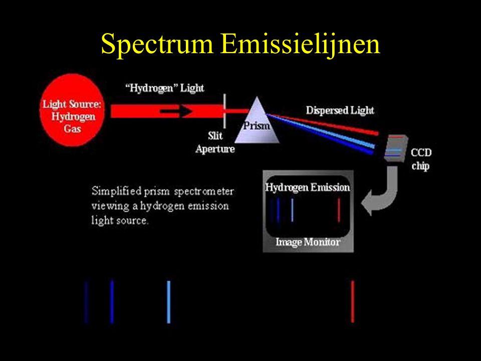 25 Spectrum Emissielijnen