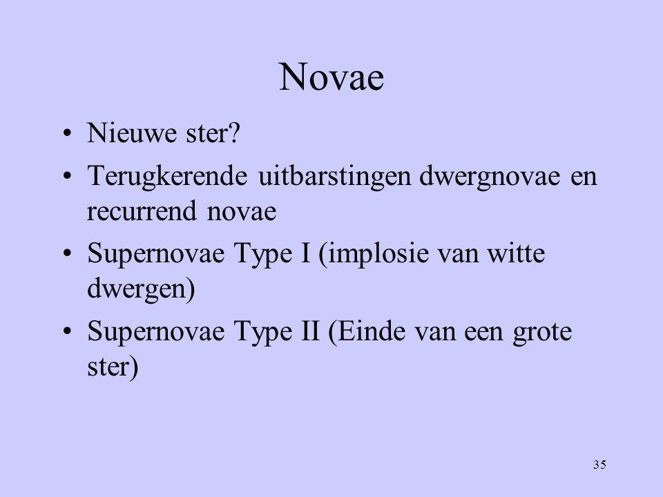 35 Novae Nieuwe ster? Terugkerende uitbarstingen dwergnovae en recurrend novae Supernovae Type I (implosie van witte dwergen) Supernovae Type II (Eind