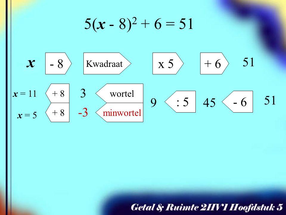 5(x - 8) 2 + 6 = 51 x - 8 Kwadraat x 5+ 6 51 - 6: 5 minwortel wortel+ 8 51 x = 11 x = 5 459 3 -3